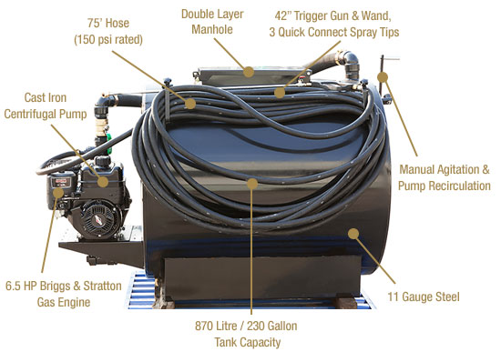 Benefits and features of the AK230 sealcoating sprayer