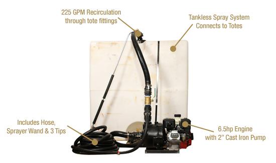 Portable Sealcoating Spray System