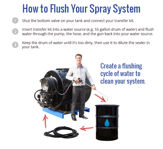How to clean an asphalt spray system